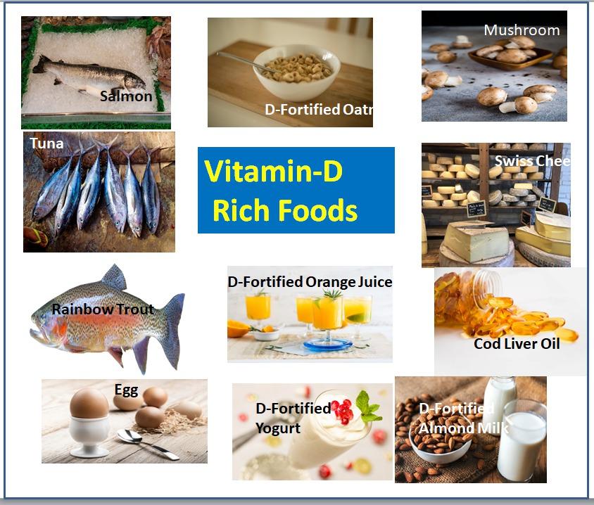 Vitamin-D Rich Foods