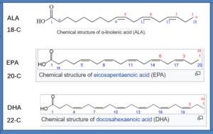 Diagram-of-ALA-EPA-DHA