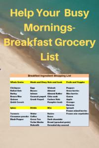 Breakfast-Grocery-List-Help-Your-Busy-Mornings