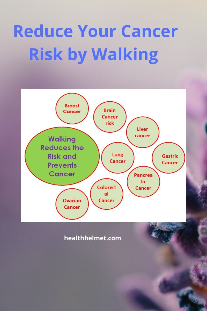 Reduce-Your-Cancer-Risk-by-Walking