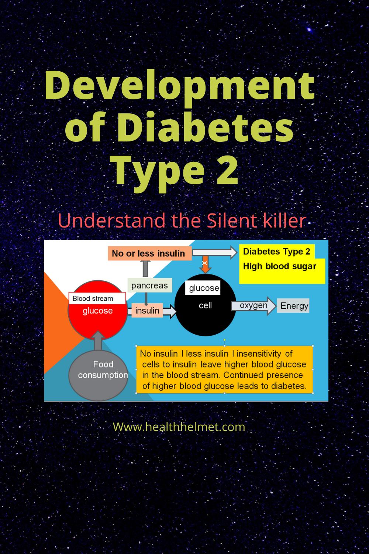 Understanding-the-Development-of -type 2-diabetes