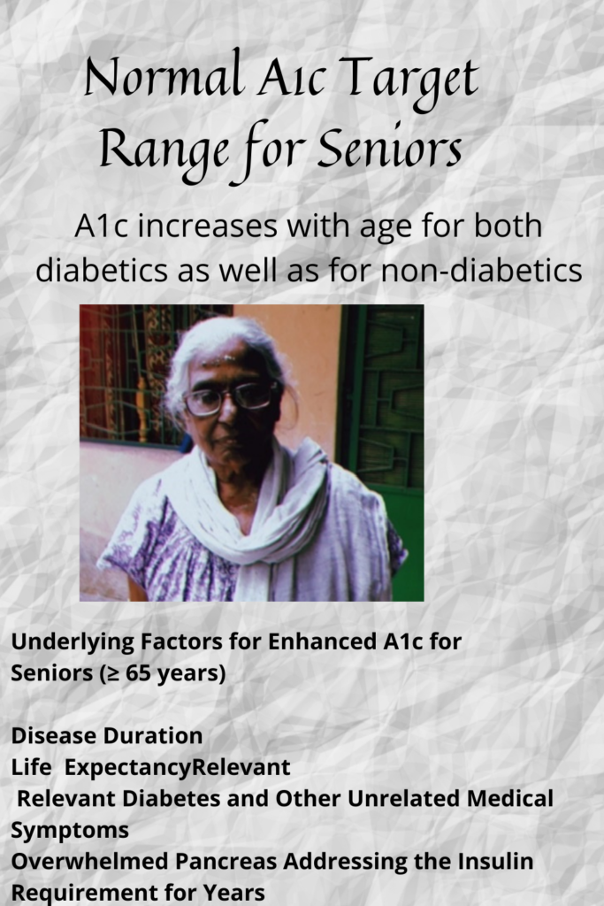 Causes-Behind-the-Higher-A1c -Normal-for-Seniors