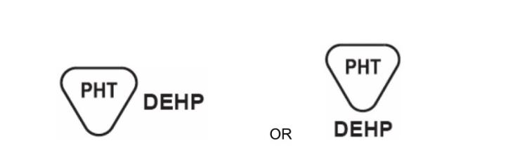 Symbols to Identify Phthalates